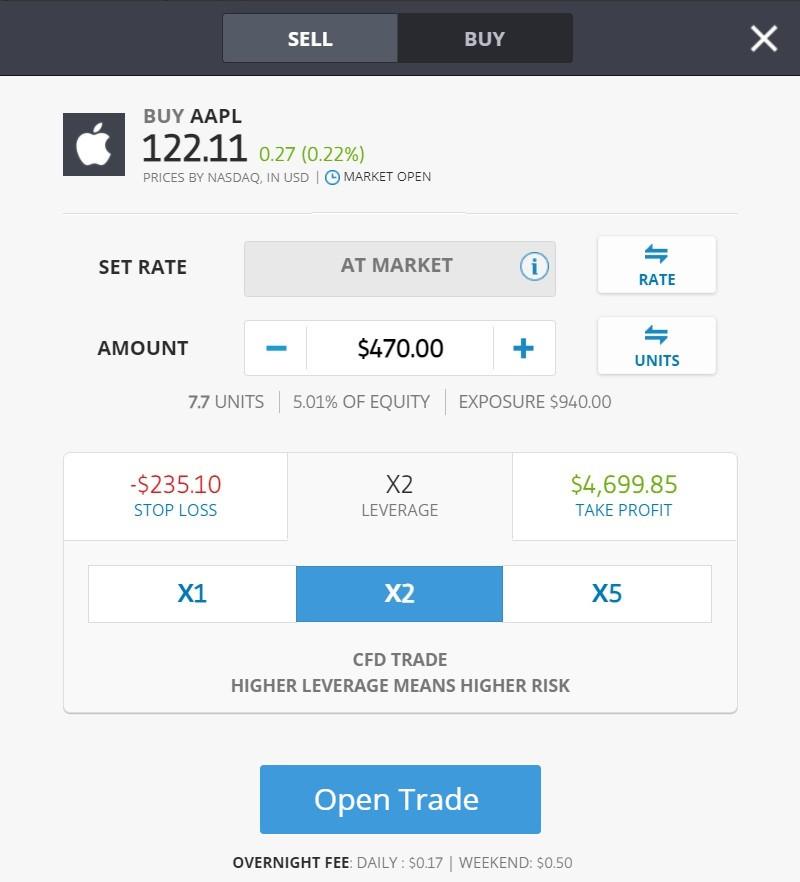 Kaufen Sie Apple CFD (AAPL) Aktien auf eToro